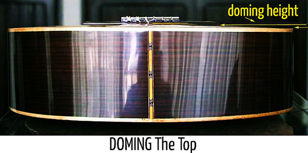 Doming the Top