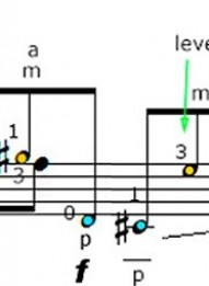 Learn how to read music notation