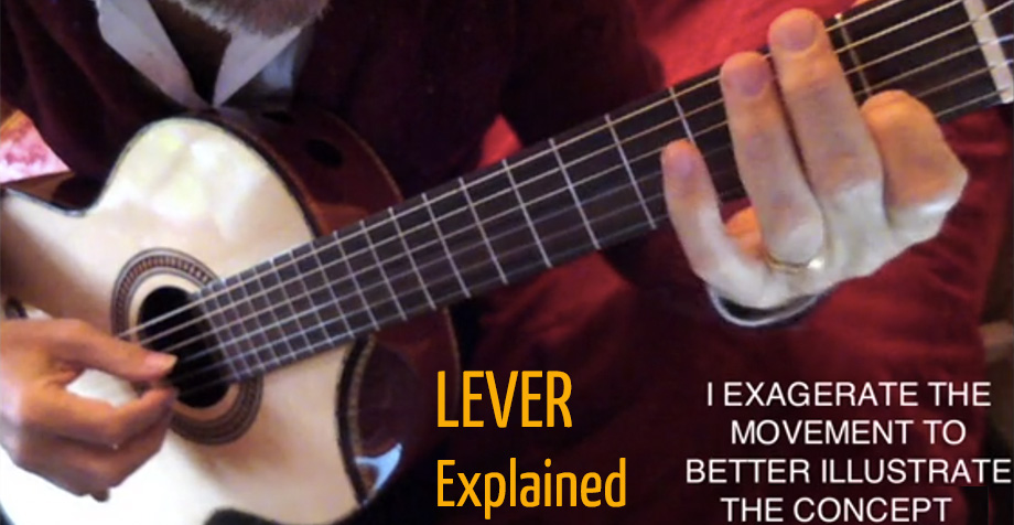 Abel Carlevaro Technique: Lever & Pivot Explained